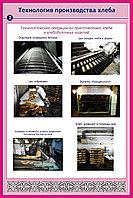 Технология производства хлеба, фото 1