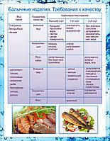 Плакаты Рыбные изделия, фото 1