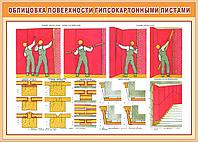 Конструктивные элементы и отделка помещений, фото 1
