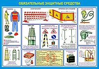 Плакаты Траншеи и  колодцы, фото 1