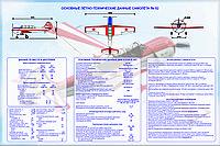 Правила управления самолетом ЯК-52, фото 1