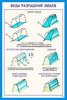 Плакаты Зубчатые передачи, фото 1