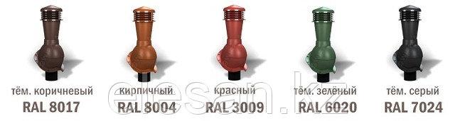 Вентиляционные выходы для кровли в Алматы