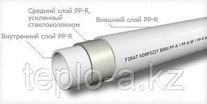 Трубы Kompozit PPR  со стекловолокном 25