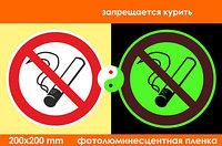 Светящиеся знаки пожарной безопасности