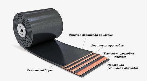 Транспортерная конвейерная лента ширина 500 мм,  толщина 6 мм.2-х слойная., фото 2