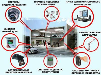 Услуги Охранной и пожарной сигнализации, видеонаблюдения, управления и контроля доступом.