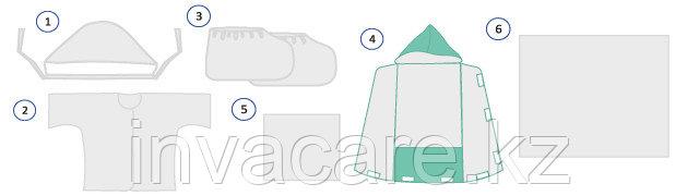 Комплект одежды и белья для новорожденного
