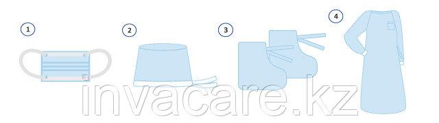 Комплект одежды хирургической № 2, КОХ№2-6