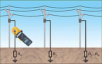 Услуга по измерению сопротивления растеканию тока заземляющих устройств