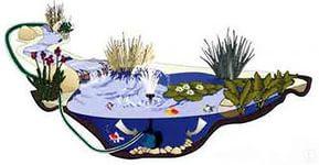 Насосы для фонтанов и басейнов