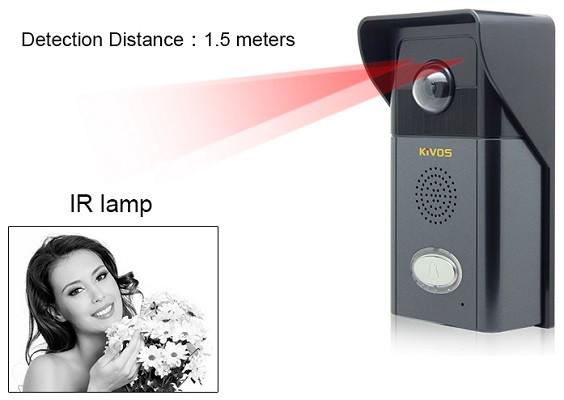 ИК светодиоды позволяют получать достаточно четкое черно-белое изображение с камеры даже в полной темноте