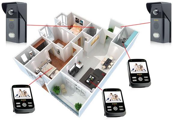 При желании вы можете превратить простой видеодомофон KIVOS 303 в развернутую систему, просто докупив и подключив дополнительные мониторы