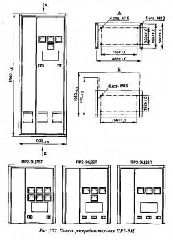 Панель  распределительная   ПР2М-ЭЦ