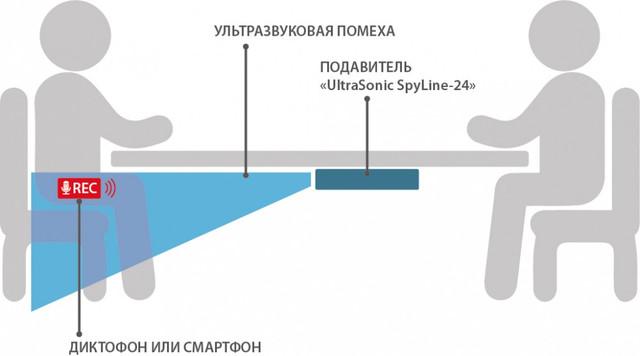 http://www.podavitel.ru/userfiles/image/ultrasonic-spyline-24-light/sl_24_l.jpg