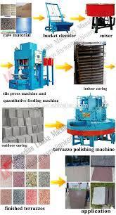 Оборудование для производства плитки терраццо