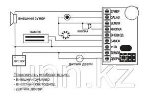 Z5R - Контроллер системы контроля доступа, фото 2