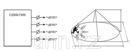 С2000-ПИК - Извещатель охранный объёмный потолочный оптико-электронный адресный, фото 2