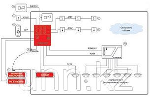 C2000-АСПТ - Прибор приемно-контрольный и управления автоматическими средствами пожаротушения и оповещателями, фото 2