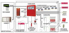 C2000-АСПТ - Прибор приемно-контрольный и управления автоматическими средствами пожаротушения и оповещателями, фото 3