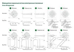 Астра-5 исп. Б (Извещатель охранный ИК оптико-электронный пассивный поверхностный), фото 3