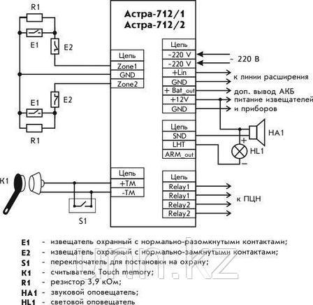 Астра-712/4 Прибор приемно-контрольный охранно-пожарный ППКОП 01101349, фото 2