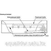 Насос AquaViva LX STP100M/VWS100M 10 м3/час (1HP, 220В), фото 3