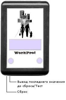 Элементы управления системы учета посетителей