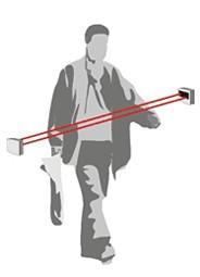 Система подсчета посетителей определяет, входили Вы в помещение или выходили из него в зависимости от того, какой из двух ИК-лучей был пересечен первым