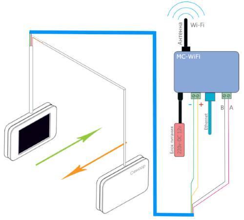Схема прямого подключения счетчика посетителей MegaCount-WiFi