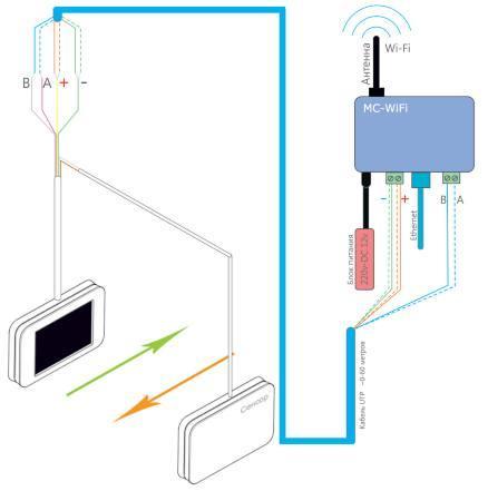 Схема подключения системы подсчета посетителей MegaCount-WiFi через UTP-кабель