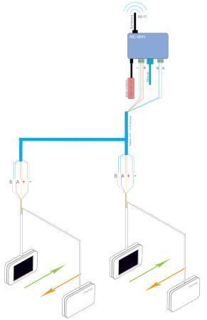 Схема подключения дополнительных счетчиков к системе подсчета посетителей MegaCount-WiFi