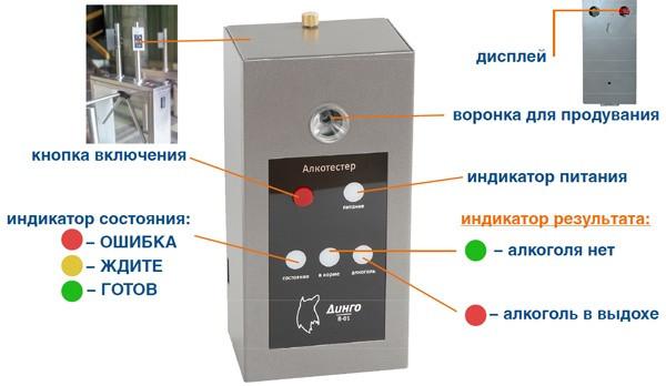 Назначение основных элементов на корпусе алкотестера