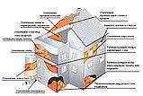 Утепление Эковатой стен, полов, домов, ангаров, мансард, чердаков, фото 4