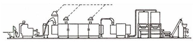 Макаронная линия «Макиз», производительностью 200 кг/час, фото 2
