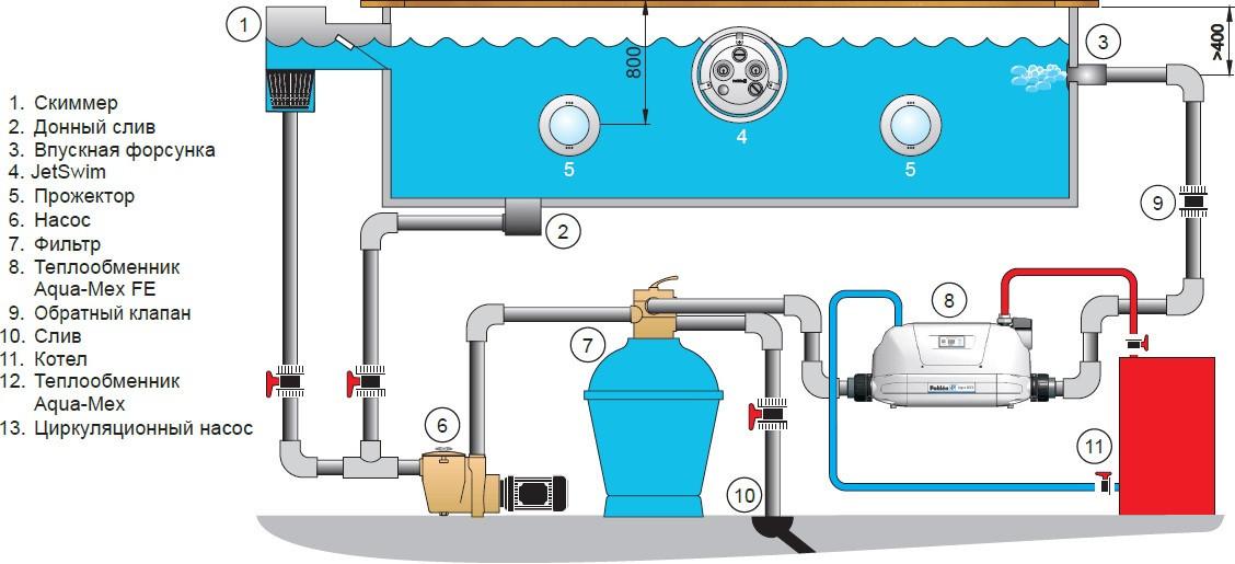 Теплообменник Aqua MEX FE 70 kW (нержавеющая сталь) - фото 5