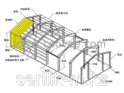 Стекловата КНР фольгированная 15м2, фото 2