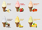 Сливочный смесь для мягкого мороженого, фото 5