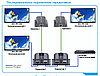 Удлинители HDMI LKV372Pro, фото 3