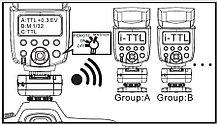 YN 622C E-TTL комплект Радио-синхронизаторов для Canon 6D 7D 60D 70D 700D, MARK и др., фото 2