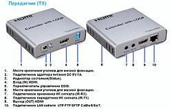 Удлинители HDMI WHD-ES12