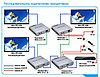 Удлинители HDMI WHD-ES12, фото 3