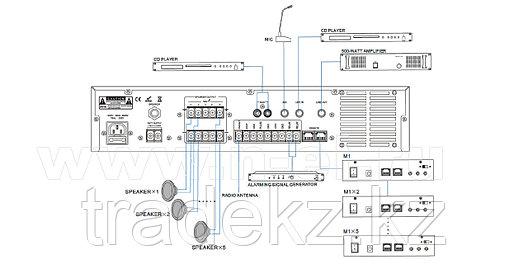 Настольный микшер-усилитель LPA-LX480, фото 2