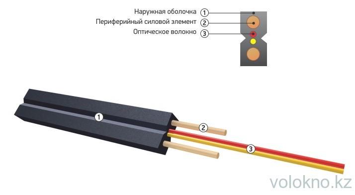 Оптический кабель абонентский марки Дроп ОКНГ-Т (В/П2)