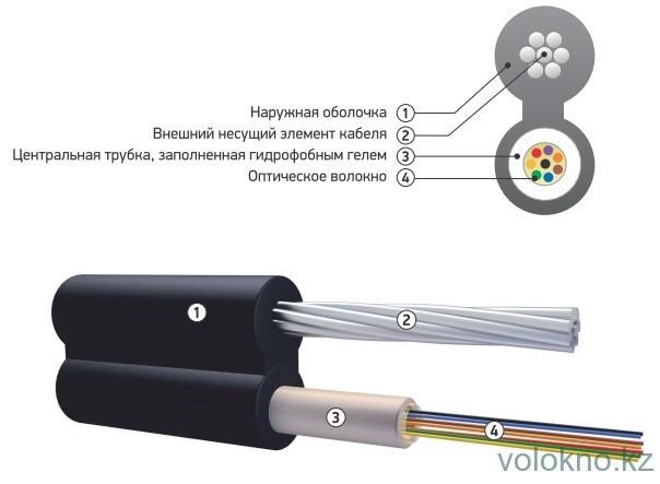 Бюджетный оптический кабель подвесной с металлическим силовым элементом (стренга)  ОК/Т-Т от 2х до 4х волокон