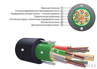 Оптический кабель для прокладки в кабельную канализацию ОКСЛ-М На основе модульной конструкции без промежуточной оболочки