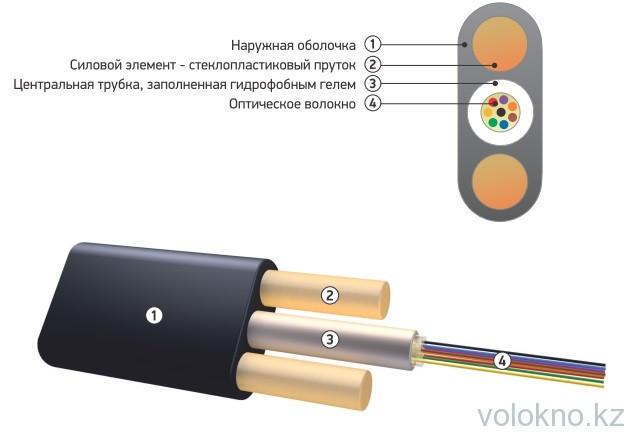 Оптический кабель подвесной (плоский кабель) ОК/Д2-Т