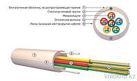 Оптический кабель распределительный типа ОКНГ (ВП) микромодули