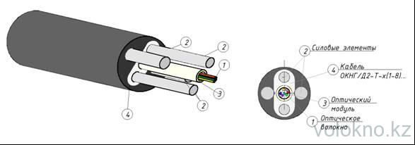 Оптический кабель с внутренним плоским кабелем ОКБ-Т/ОКНГ(А)