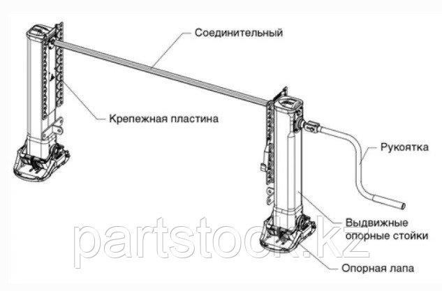 Лапы опорные на полуприцеп   на / для ПОЛУПРИЦЕП, ПОЛУПРИЦЕП, TURKEY 850T
